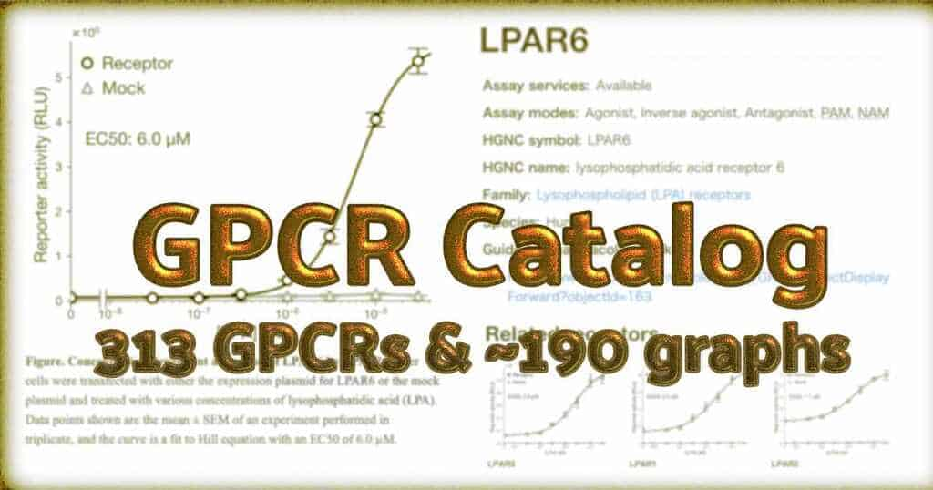 GPCR catalog