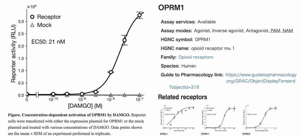 Opioid receptor mu 1 (OPRM1)